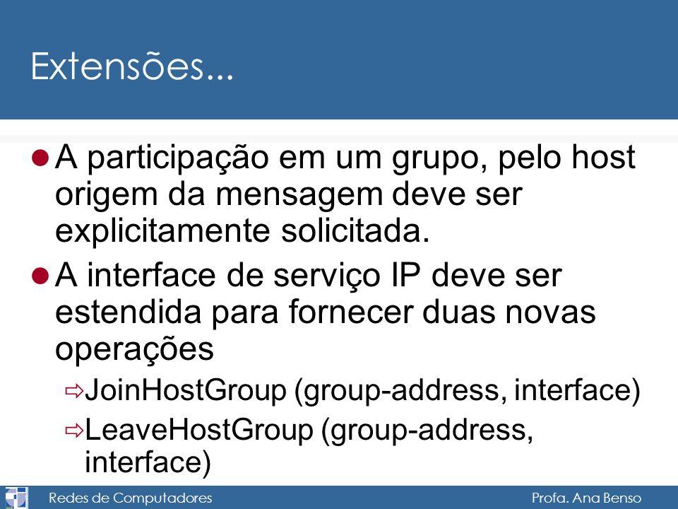 Redes de Computadores Profa. Ana Benso Extensões... A participação em um grupo, pelo host origem da mensagem deve ser explicitamente solicitada. A int