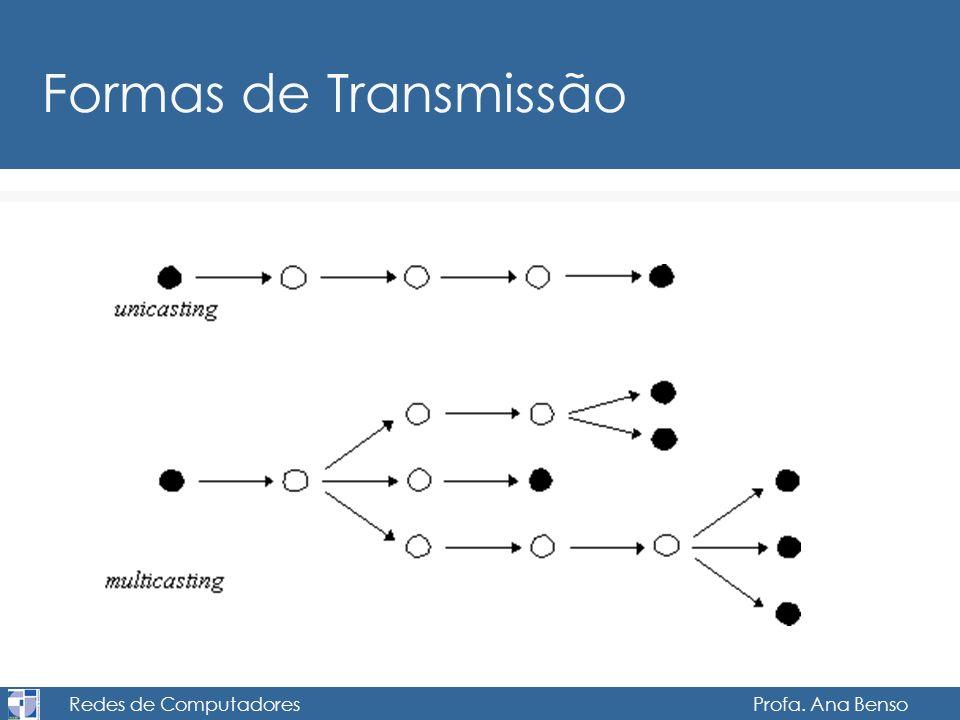 Redes de Computadores Profa. Ana Benso Formas de Transmissão