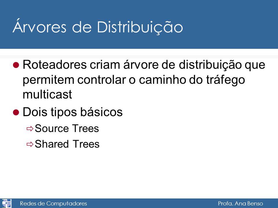 Redes de Computadores Profa. Ana Benso Árvores de Distribuição Roteadores criam árvore de distribuição que permitem controlar o caminho do tráfego mul