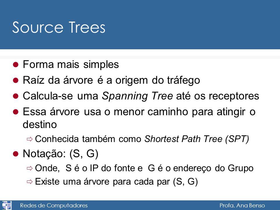 Redes de Computadores Profa. Ana Benso Source Trees Forma mais simples Raíz da árvore é a origem do tráfego Calcula-se uma Spanning Tree até os recept