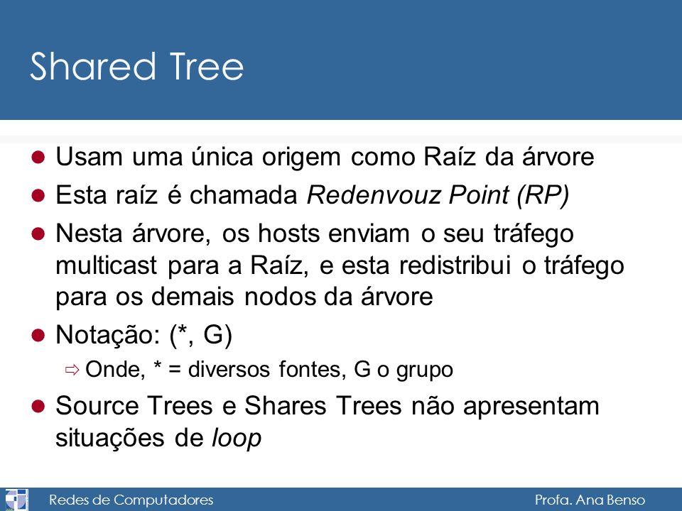Redes de Computadores Profa. Ana Benso Shared Tree Usam uma única origem como Raíz da árvore Esta raíz é chamada Redenvouz Point (RP) Nesta árvore, os