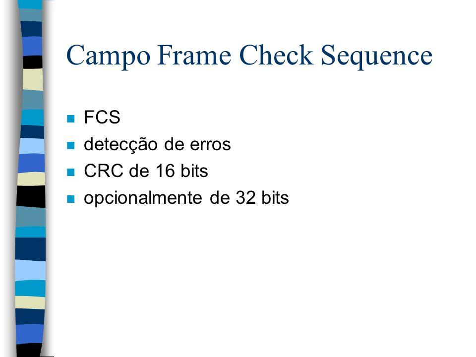 Campo Frame Check Sequence n FCS n detecção de erros n CRC de 16 bits n opcionalmente de 32 bits