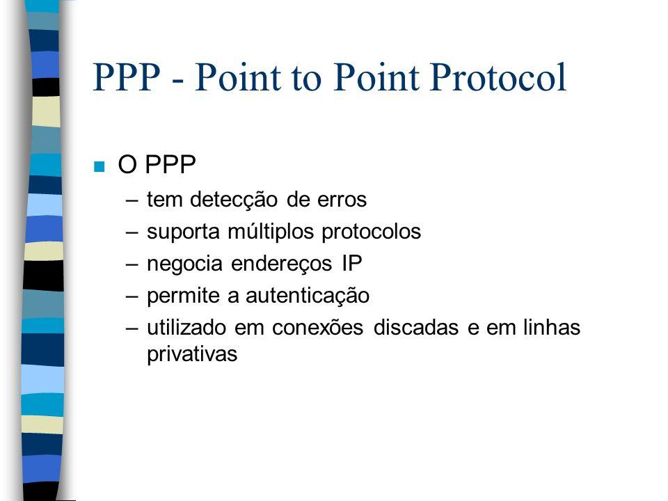 PPP - Point to Point Protocol n O PPP –tem detecção de erros –suporta múltiplos protocolos –negocia endereços IP –permite a autenticação –utilizado em