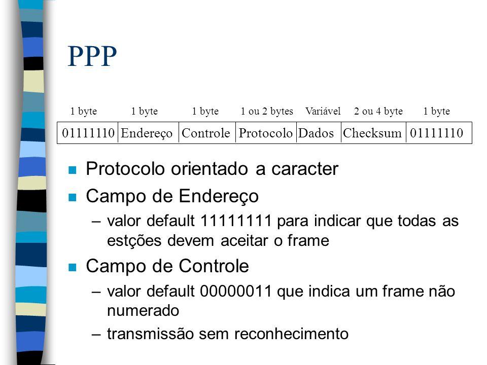 PPP n Protocolo orientado a caracter n Campo de Endereço –valor default 11111111 para indicar que todas as estções devem aceitar o frame n Campo de Co