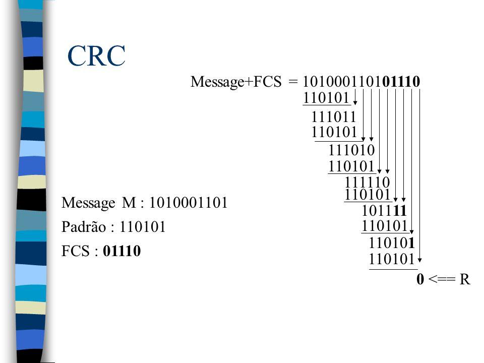 CRC Message M : 1010001101 Padrão : 110101 Message+FCS = 101000110101110 110101 111011 110101 111010 110101 111110 110101 101111 110101 0 <== R FCS :