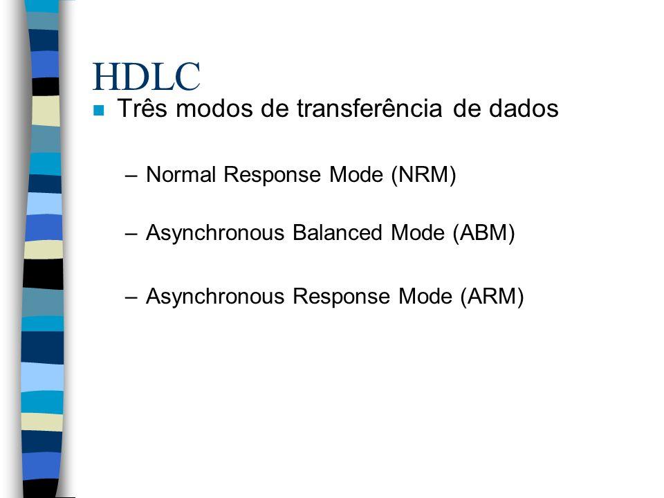 HDLC n Três modos de transferência de dados –Normal Response Mode (NRM) –Asynchronous Balanced Mode (ABM) –Asynchronous Response Mode (ARM)