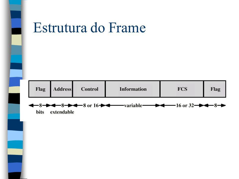 Campo Flag n Delimita frames nos dois lados n 01111110 n pode acabar um frame e começar outro n receptor analisa entrada procurando os flags para sincronização n Bit stuffing é utilizado para não confundir com dados contendo 01111110 –0 inserido depois de cada sequência de 5 uns –se receptor detecta cinco 1s, testa próximo bit –se for 0: bit é deletado –se for 1 e sétimo bit é 0: flag é reconhecido –se sexto e sétimo bits forem 1: enviador sinaliza abort