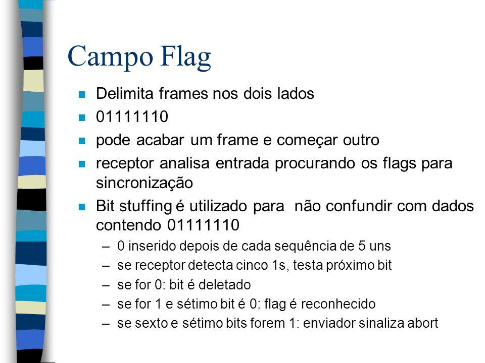 Campo Flag n Delimita frames nos dois lados n 01111110 n pode acabar um frame e começar outro n receptor analisa entrada procurando os flags para sinc