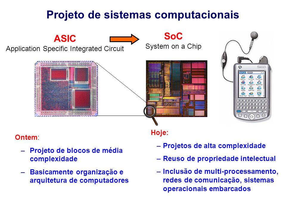 ASIC Application Specific Integrated Circuit Projeto de sistemas computacionais Ontem: –Projeto de blocos de média complexidade –Basicamente organizaç