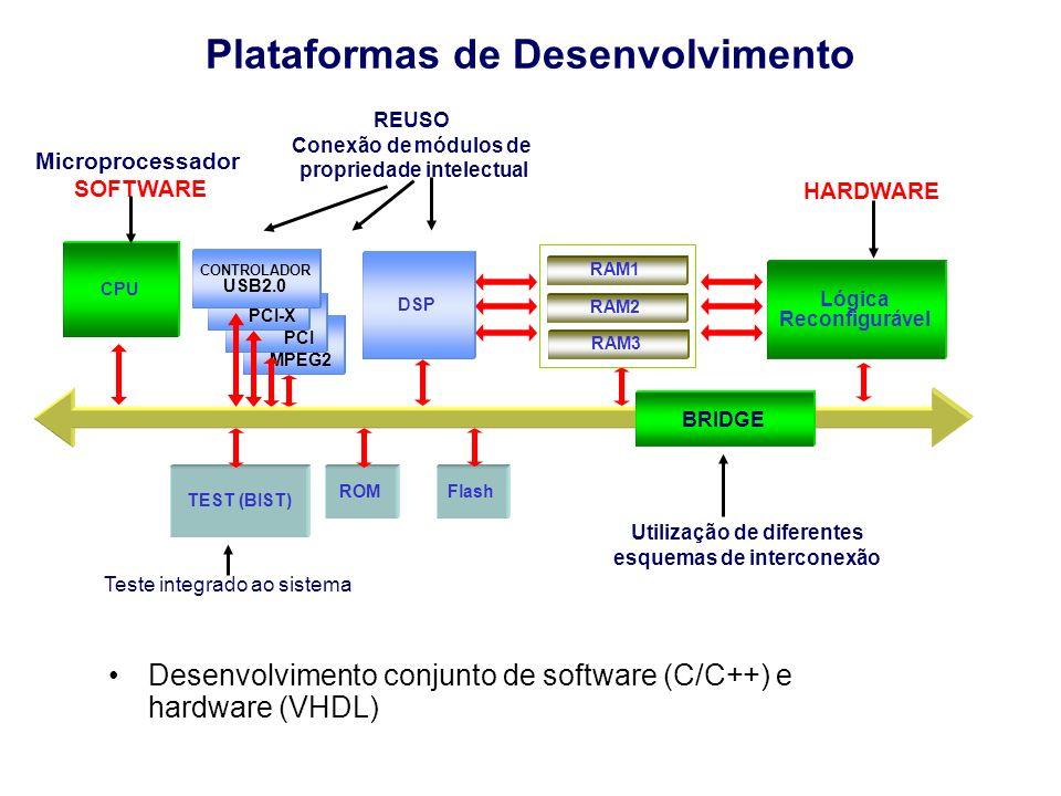 Exemplo de plataformas de desenvolvimento Altera ExcaliburAltera Excalibur –ambiente de desenvolvimento contendo processador, lógica programável, memória embarcada processador firm core: NIOSprocessador firm core: NIOS processador hard core: ARMprocessador hard core: ARM barramento de comunicação: AVALON / AMBAbarramento de comunicação: AVALON / AMBA –disponibilidade de compra de núcleos –CAD para desenvolvimento de sw/hw disponível Xilinx EmpowerXilinx Empower –semelhante ao ambiente Altera processado firm core: MICROBLAZEprocessado firm core: MICROBLAZE processador hard core: POWERPCprocessador hard core: POWERPC barramento de comunicação: CORECONNECT (IBM)barramento de comunicação: CORECONNECT (IBM)