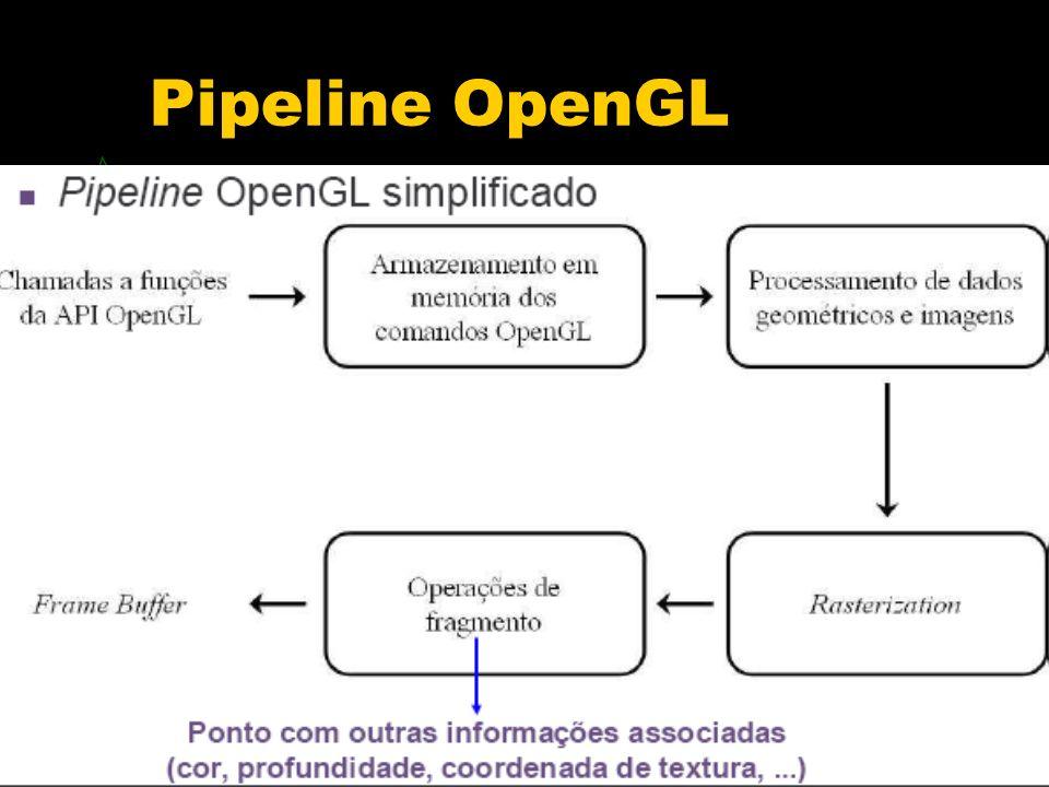 Utilização OpenGL segue a convenção de chamada de C, e foi escrita em C Existem muitas implementações desta biblioteca Para Windows e Linux Para C/C++, Java, C#, Python, Delphi,...