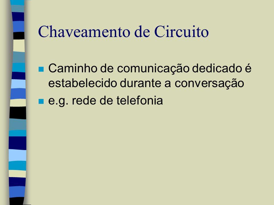 Chaveamento de Circuito n Caminho de comunicação dedicado é estabelecido durante a conversação n e.g. rede de telefonia