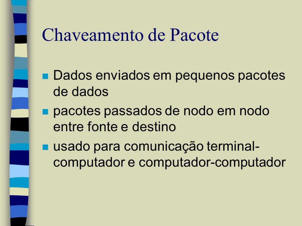 Chaveamento de Pacote n Dados enviados em pequenos pacotes de dados n pacotes passados de nodo em nodo entre fonte e destino n usado para comunicação