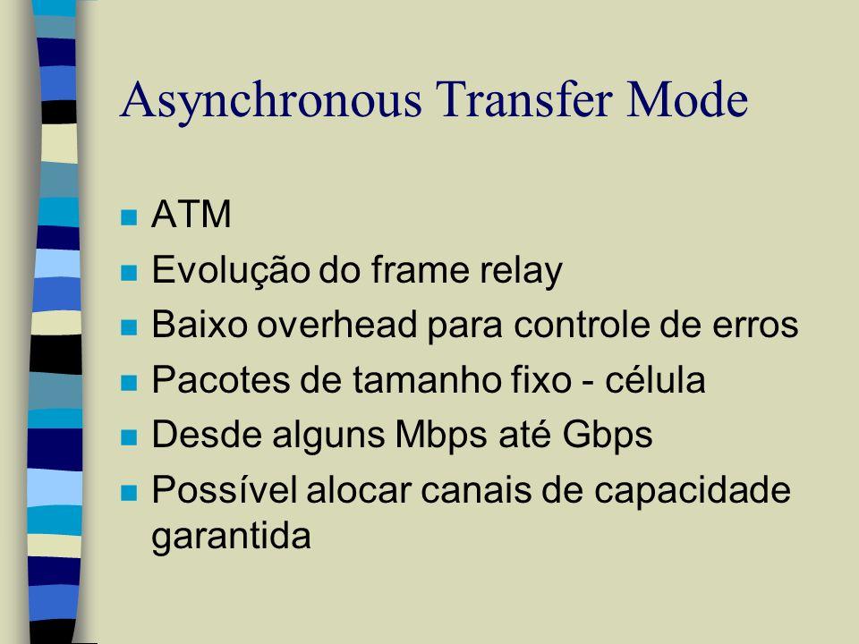 Asynchronous Transfer Mode n ATM n Evolução do frame relay n Baixo overhead para controle de erros n Pacotes de tamanho fixo - célula n Desde alguns M