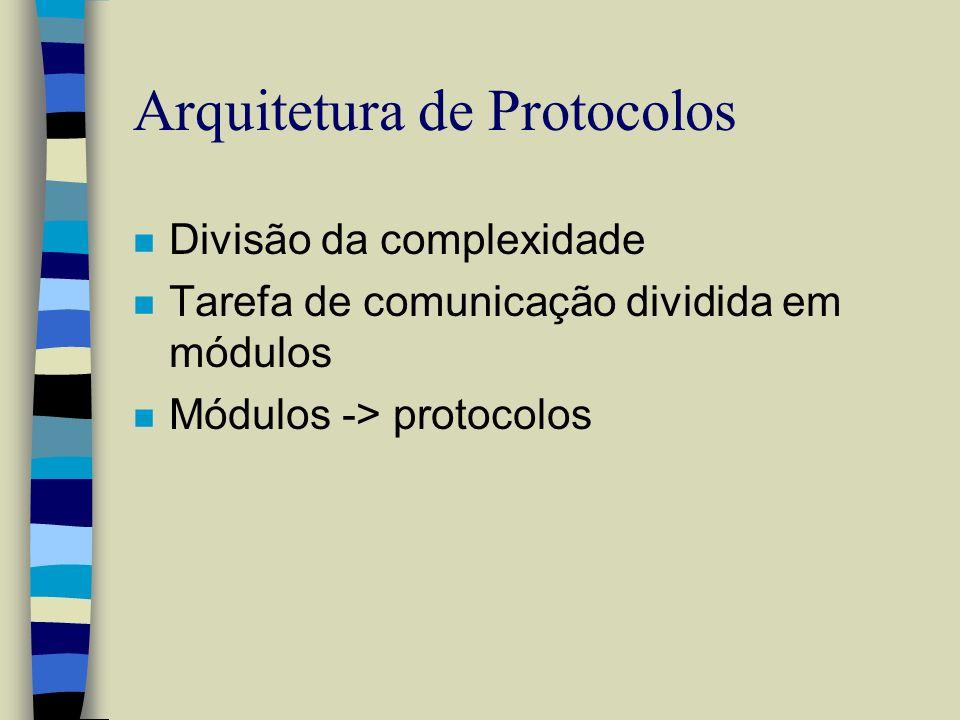Arquitetura de Protocolos n Divisão da complexidade n Tarefa de comunicação dividida em módulos n Módulos -> protocolos