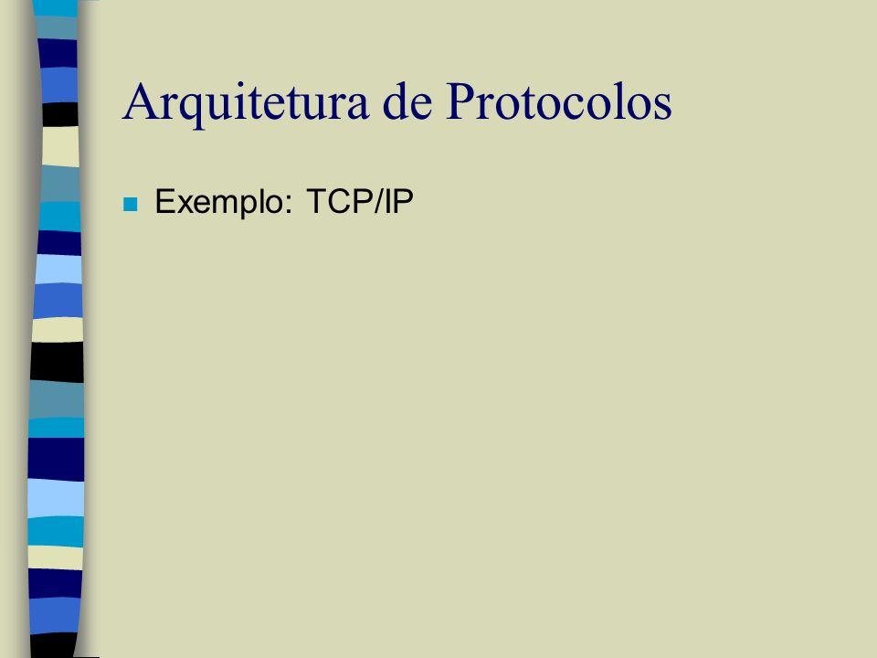 Arquitetura de Protocolos n Exemplo: TCP/IP