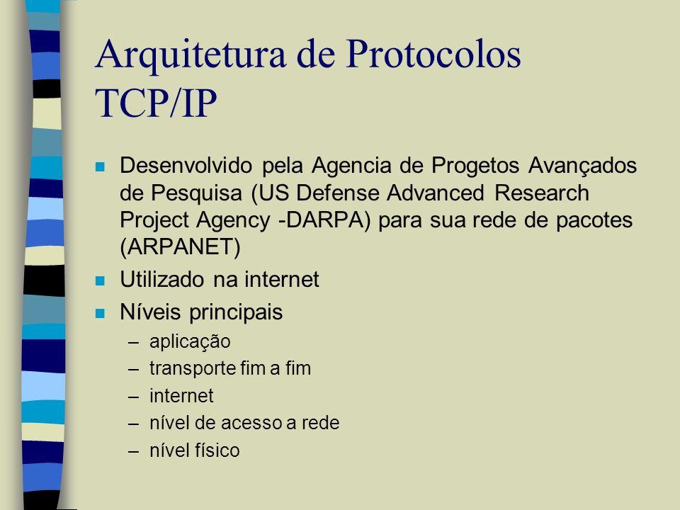 Arquitetura de Protocolos TCP/IP n Desenvolvido pela Agencia de Progetos Avançados de Pesquisa (US Defense Advanced Research Project Agency -DARPA) pa