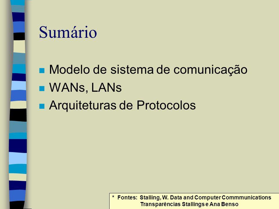 Sumário n Modelo de sistema de comunicação n WANs, LANs n Arquiteturas de Protocolos * Fontes: Stalling, W. Data and Computer Commmunications Transpar