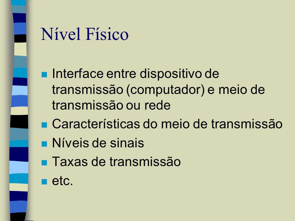Nível Físico n Interface entre dispositivo de transmissão (computador) e meio de transmissão ou rede n Características do meio de transmissão n Níveis