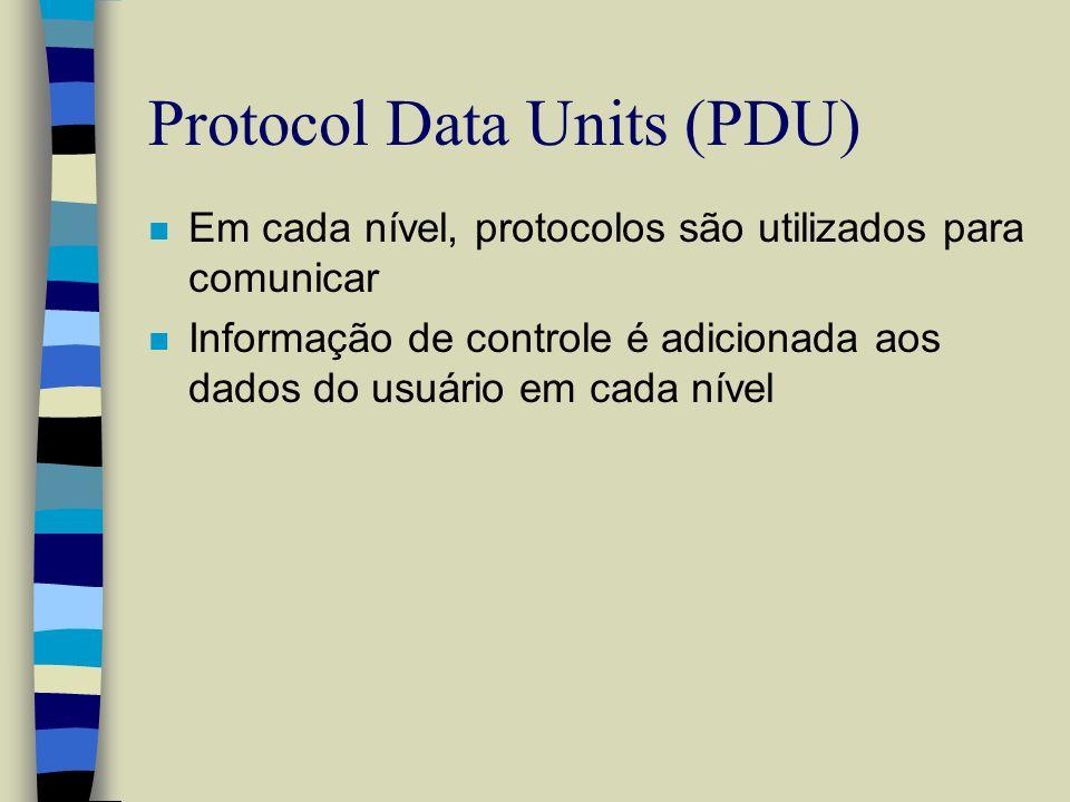Protocol Data Units (PDU) n Em cada nível, protocolos são utilizados para comunicar n Informação de controle é adicionada aos dados do usuário em cada