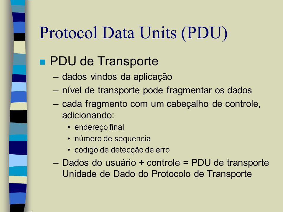 Protocol Data Units (PDU) n PDU de Transporte –dados vindos da aplicação –nível de transporte pode fragmentar os dados –cada fragmento com um cabeçalh
