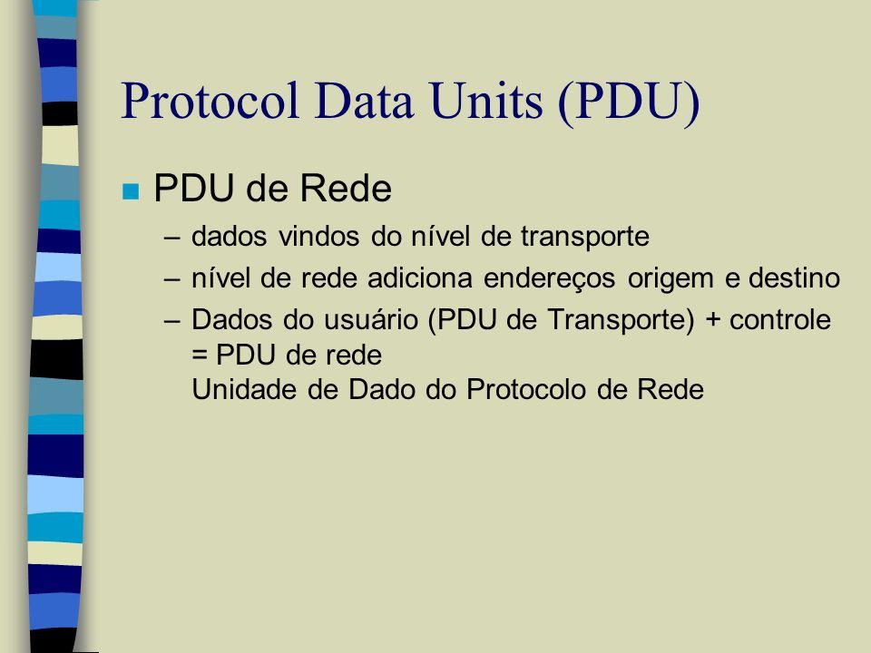 Protocol Data Units (PDU) n PDU de Rede –dados vindos do nível de transporte –nível de rede adiciona endereços origem e destino –Dados do usuário (PDU