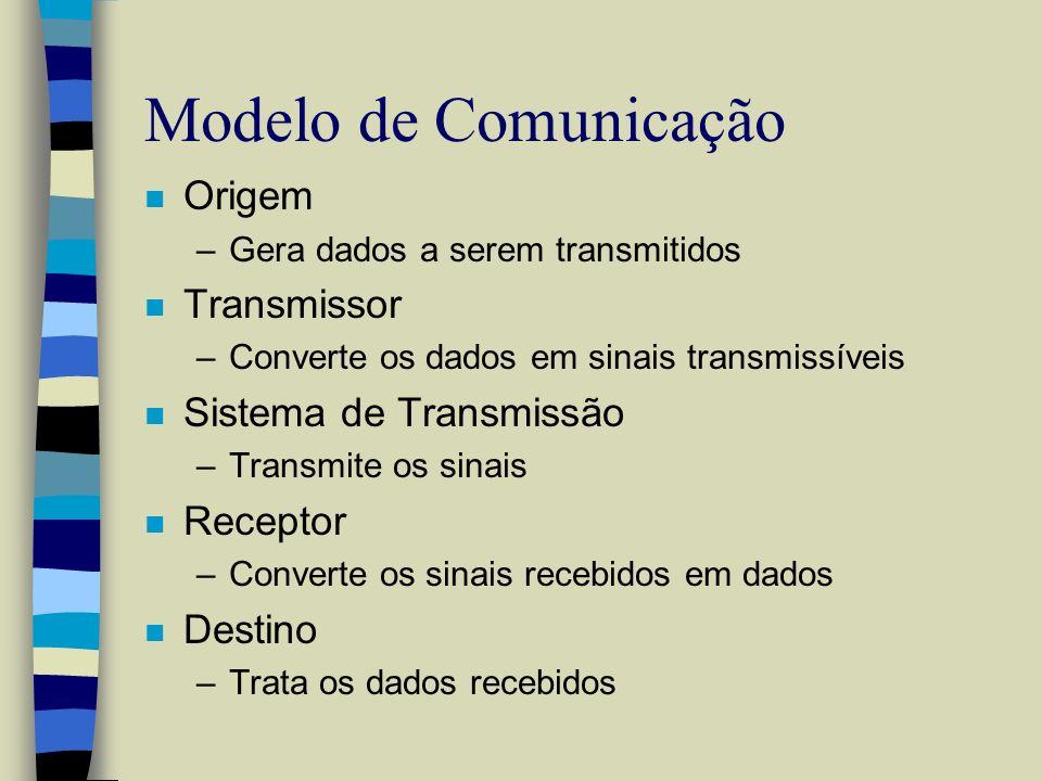 Modelo de Comunicação n Origem –Gera dados a serem transmitidos n Transmissor –Converte os dados em sinais transmissíveis n Sistema de Transmissão –Tr