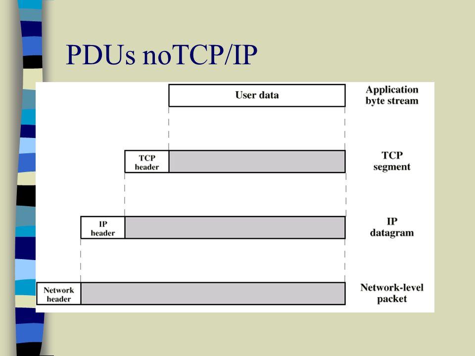 PDUs noTCP/IP