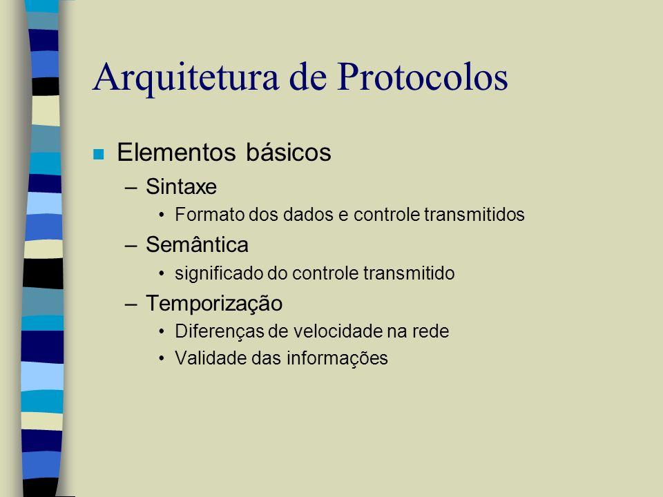 Arquitetura de Protocolos n Elementos básicos –Sintaxe Formato dos dados e controle transmitidos –Semântica significado do controle transmitido –Tempo