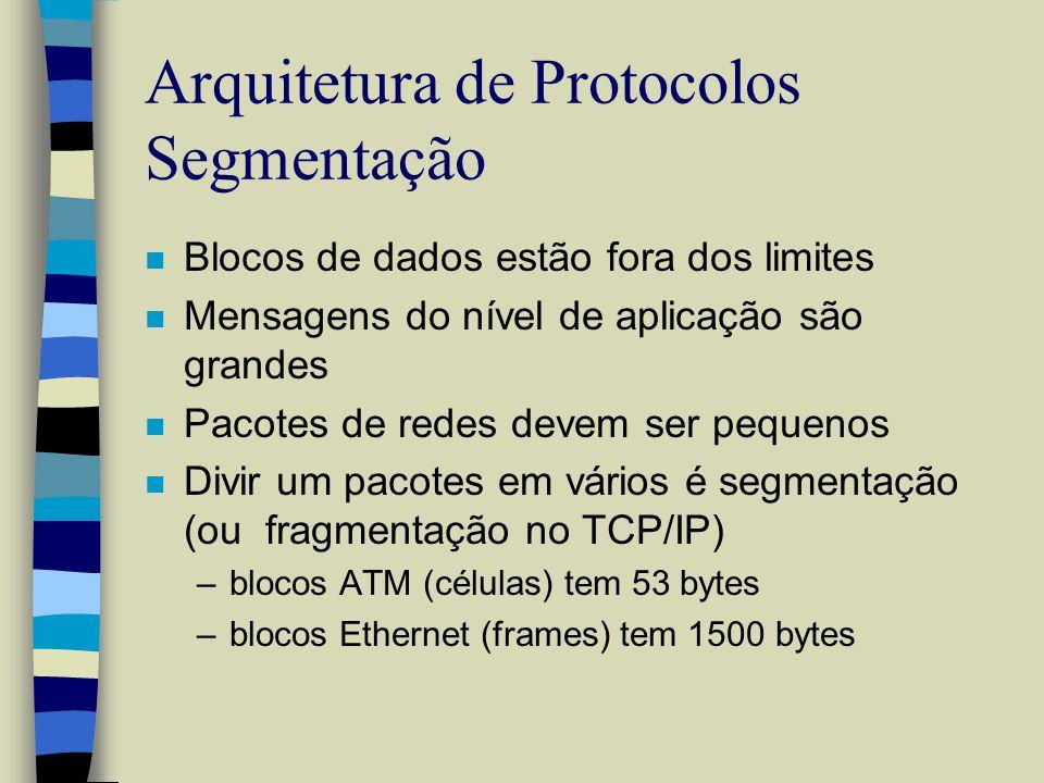 Arquitetura de Protocolos Segmentação n Blocos de dados estão fora dos limites n Mensagens do nível de aplicação são grandes n Pacotes de redes devem
