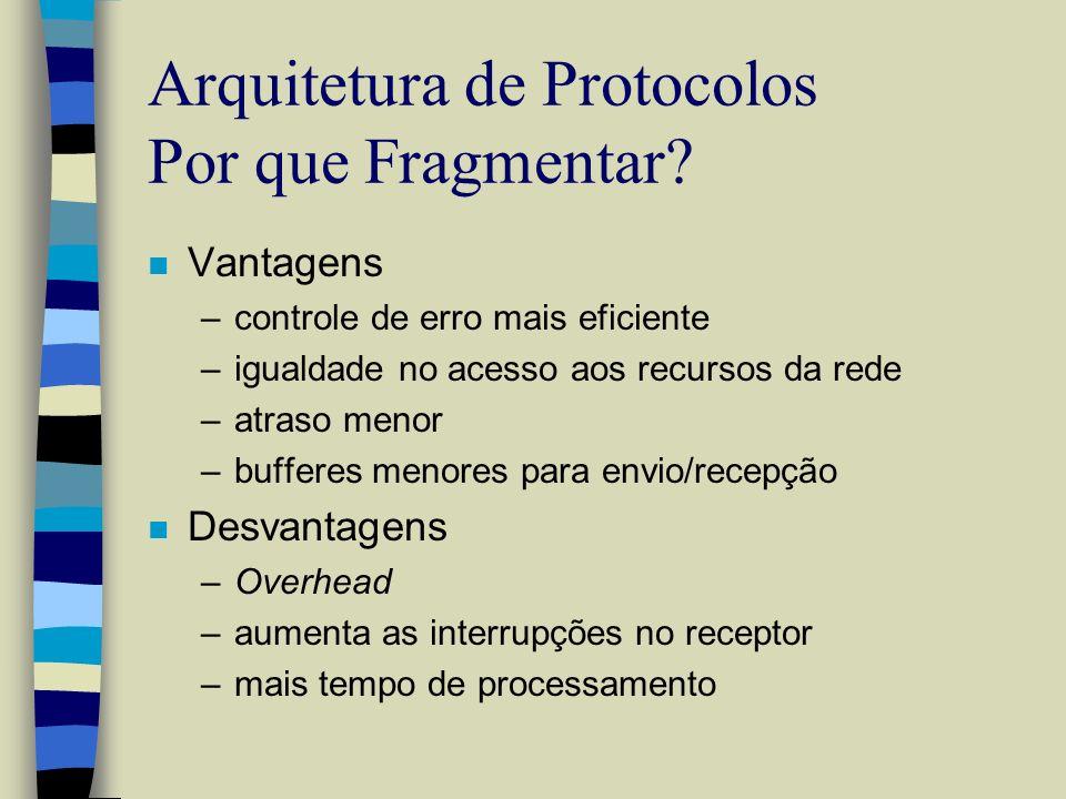 Arquitetura de Protocolos Por que Fragmentar? n Vantagens –controle de erro mais eficiente –igualdade no acesso aos recursos da rede –atraso menor –bu
