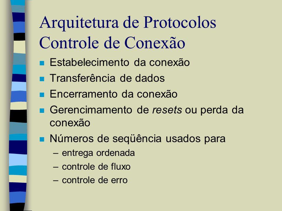 Arquitetura de Protocolos Controle de Conexão n Estabelecimento da conexão n Transferência de dados n Encerramento da conexão n Gerencimamento de rese