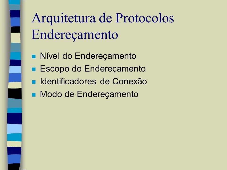 Arquitetura de Protocolos Endereçamento n Nível do Endereçamento n Escopo do Endereçamento n Identificadores de Conexão n Modo de Endereçamento