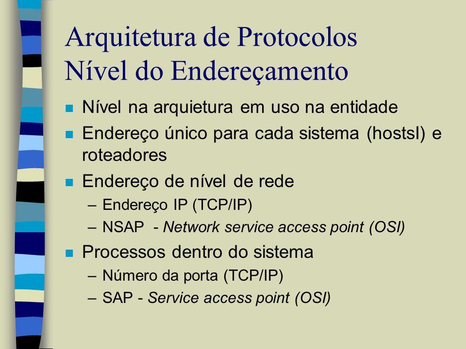 Arquitetura de Protocolos Nível do Endereçamento n Nível na arquietura em uso na entidade n Endereço único para cada sistema (hostsI) e roteadores n E