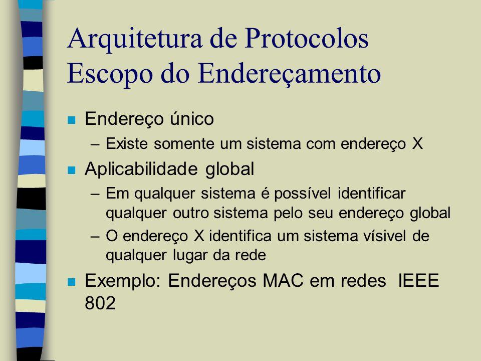 Arquitetura de Protocolos Escopo do Endereçamento n Endereço único –Existe somente um sistema com endereço X n Aplicabilidade global –Em qualquer sist