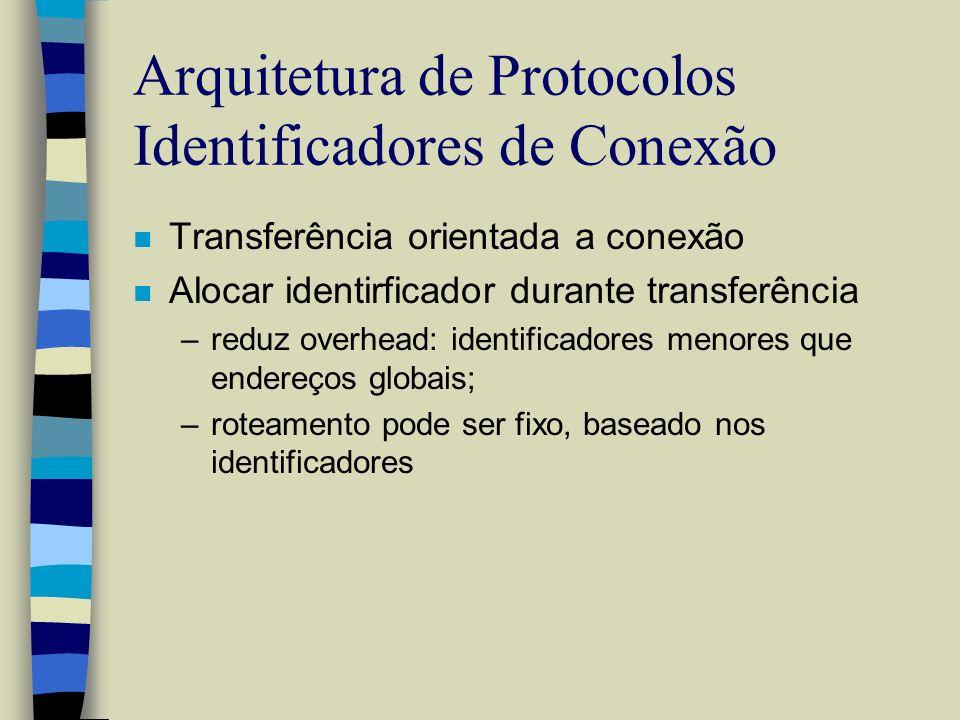 Arquitetura de Protocolos Identificadores de Conexão n Transferência orientada a conexão n Alocar identirficador durante transferência –reduz overhead