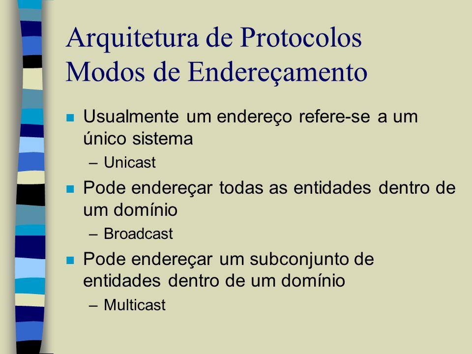 Arquitetura de Protocolos Modos de Endereçamento n Usualmente um endereço refere-se a um único sistema –Unicast n Pode endereçar todas as entidades de