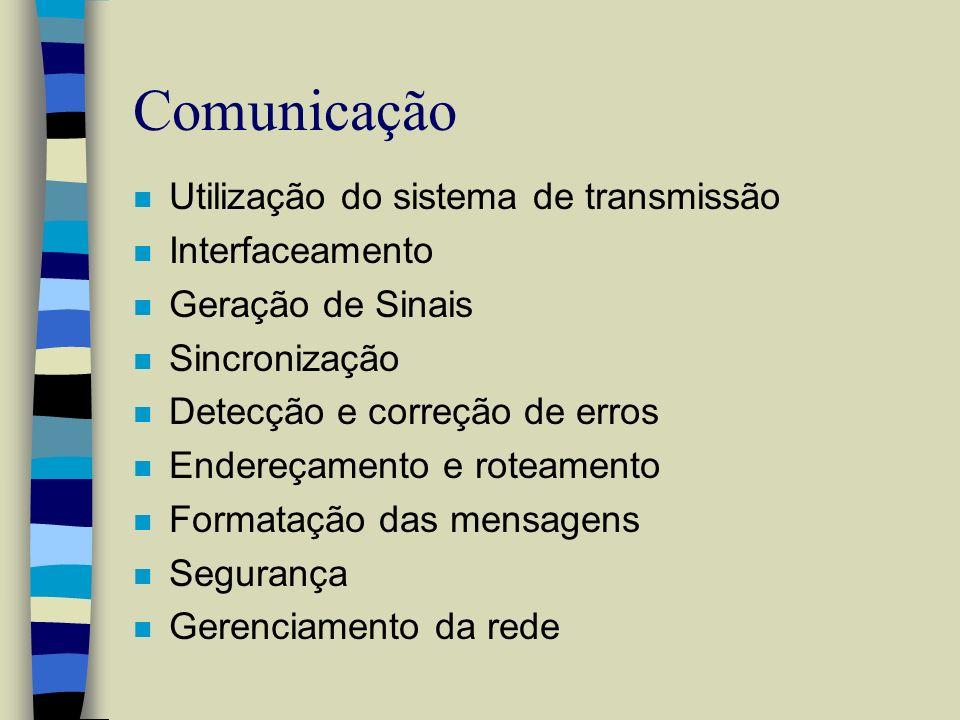 Comunicação n Utilização do sistema de transmissão n Interfaceamento n Geração de Sinais n Sincronização n Detecção e correção de erros n Endereçament