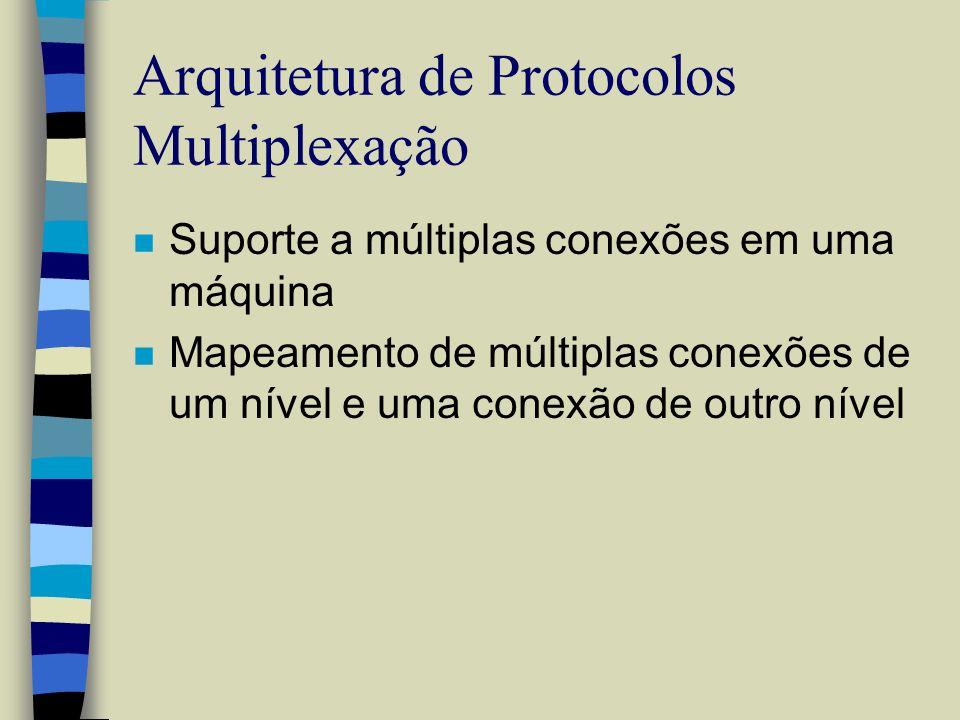 Arquitetura de Protocolos Multiplexação n Suporte a múltiplas conexões em uma máquina n Mapeamento de múltiplas conexões de um nível e uma conexão de