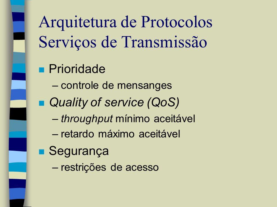 Arquitetura de Protocolos Serviços de Transmissão n Prioridade –controle de mensanges n Quality of service (QoS) –throughput mínimo aceitável –retardo