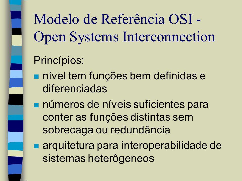 Modelo de Referência OSI - Open Systems Interconnection Princípios: n nível tem funções bem definidas e diferenciadas n números de níveis suficientes