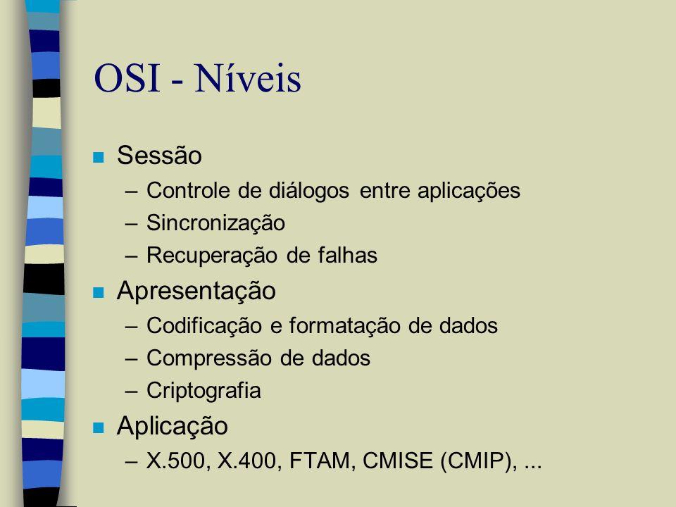 OSI - Níveis n Sessão –Controle de diálogos entre aplicações –Sincronização –Recuperação de falhas n Apresentação –Codificação e formatação de dados –