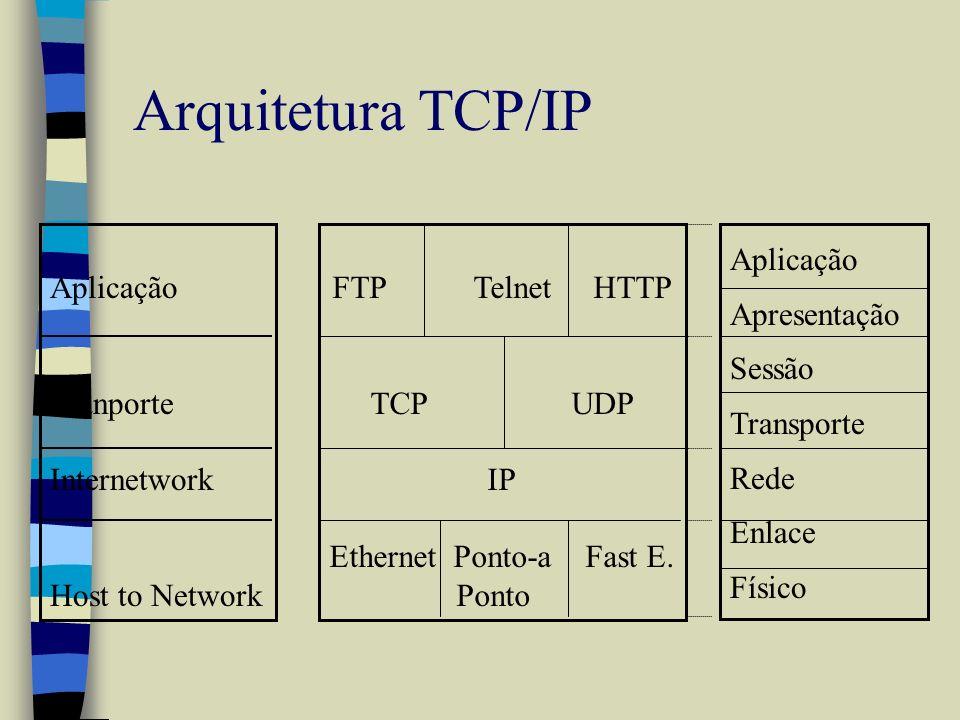 Arquitetura TCP/IP Aplicação Tranporte Internetwork Host to Network FTP Telnet HTTP TCP UDP IP Ethernet Ponto-a Fast E. Ponto Aplicação Apresentação S