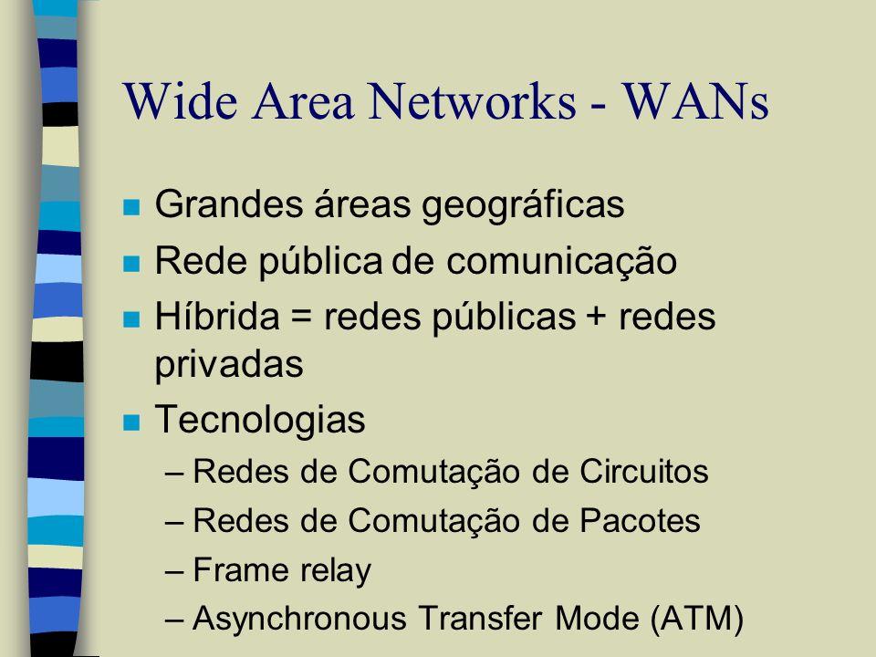 Wide Area Networks - WANs n Grandes áreas geográficas n Rede pública de comunicação n Híbrida = redes públicas + redes privadas n Tecnologias –Redes d