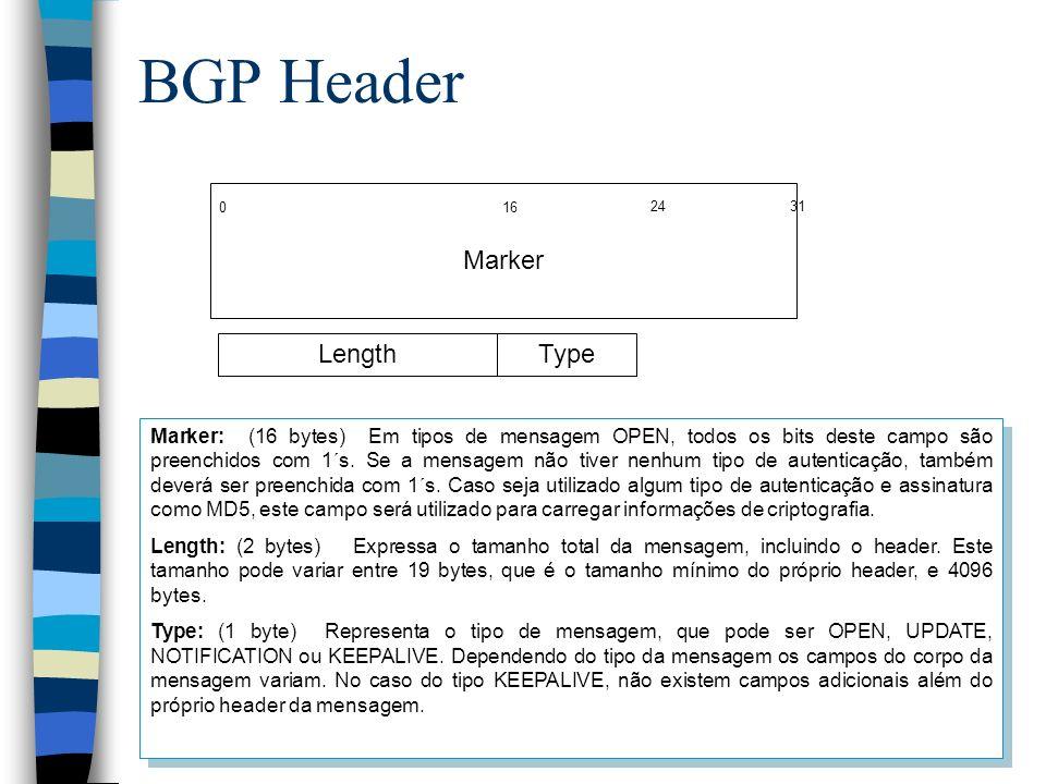 BGP Header Marker LengthType 016 3124 Marker: (16 bytes) Em tipos de mensagem OPEN, todos os bits deste campo são preenchidos com 1´s. Se a mensagem n