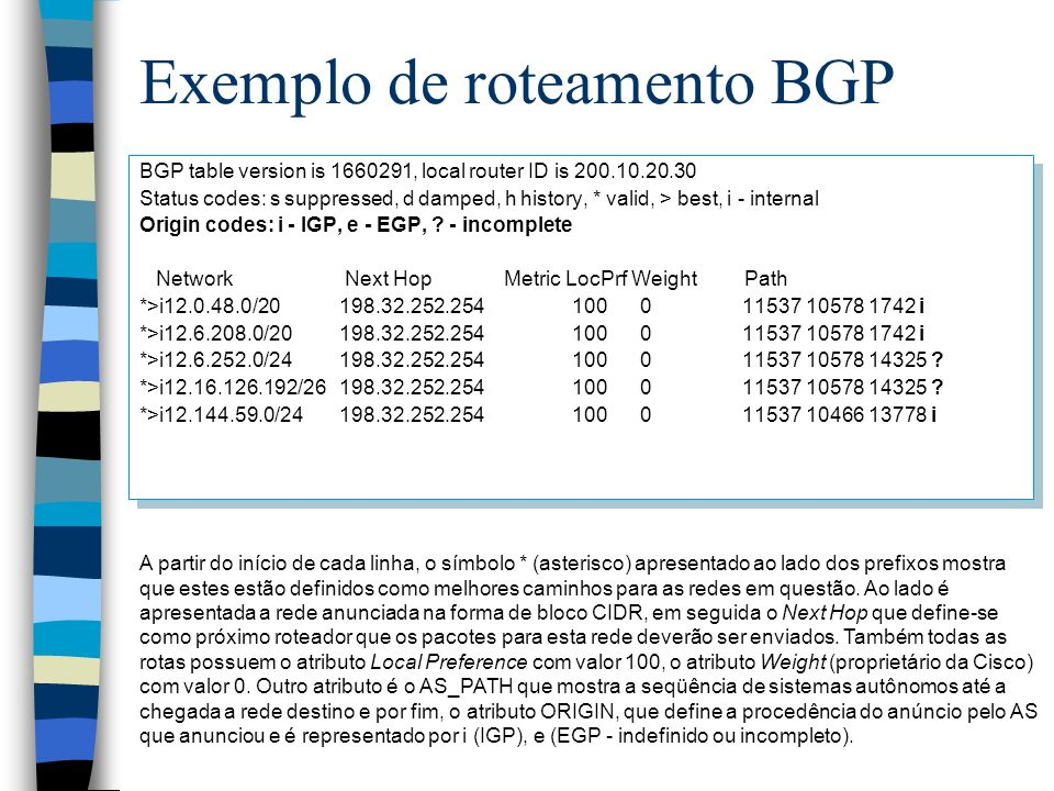 Exemplo de roteamento BGP BGP table version is 1660291, local router ID is 200.10.20.30 Status codes: s suppressed, d damped, h history, * valid, > be