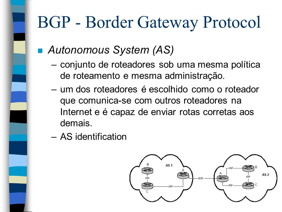 Protocolos Exteriores n BGP - Border Gateway Protocol –BGP1: RFC 1105 –BGP2: RFC 1163 –BGP3: RFC 1267 –BGP4: versão atual, com suporte a CIDR n Algoritmo –Path Vector