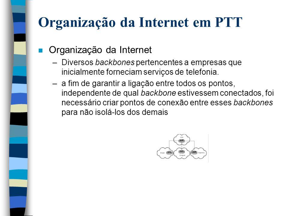 Organização da Internet em PTT n Organização da Internet –Diversos backbones pertencentes a empresas que inicialmente forneciam serviços de telefonia.