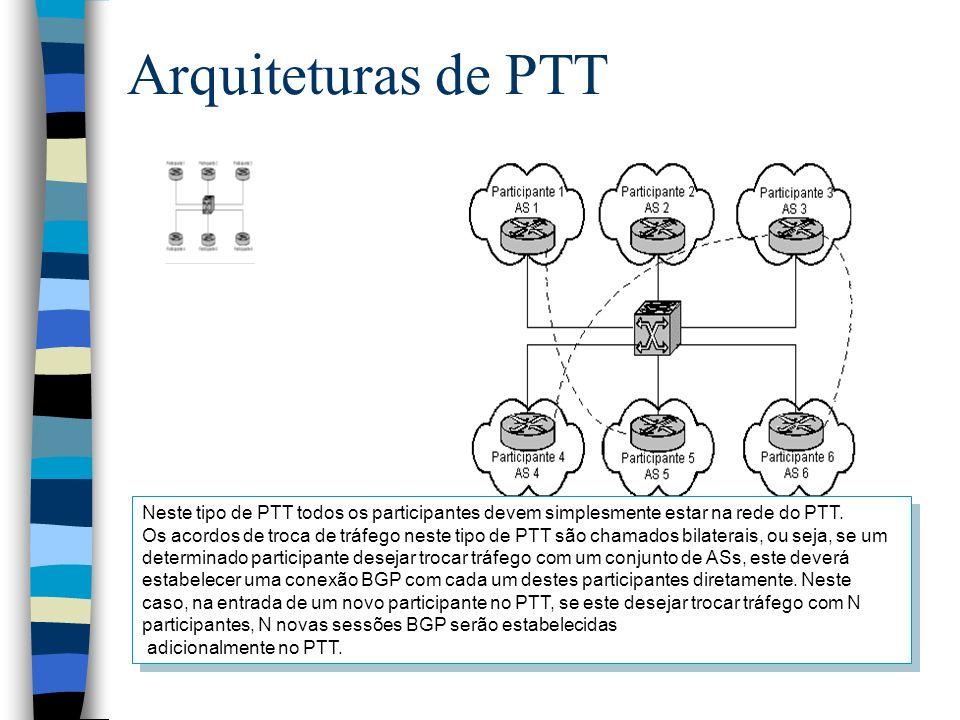 Arquiteturas de PTT Neste tipo de PTT todos os participantes devem simplesmente estar na rede do PTT. Os acordos de troca de tráfego neste tipo de PTT