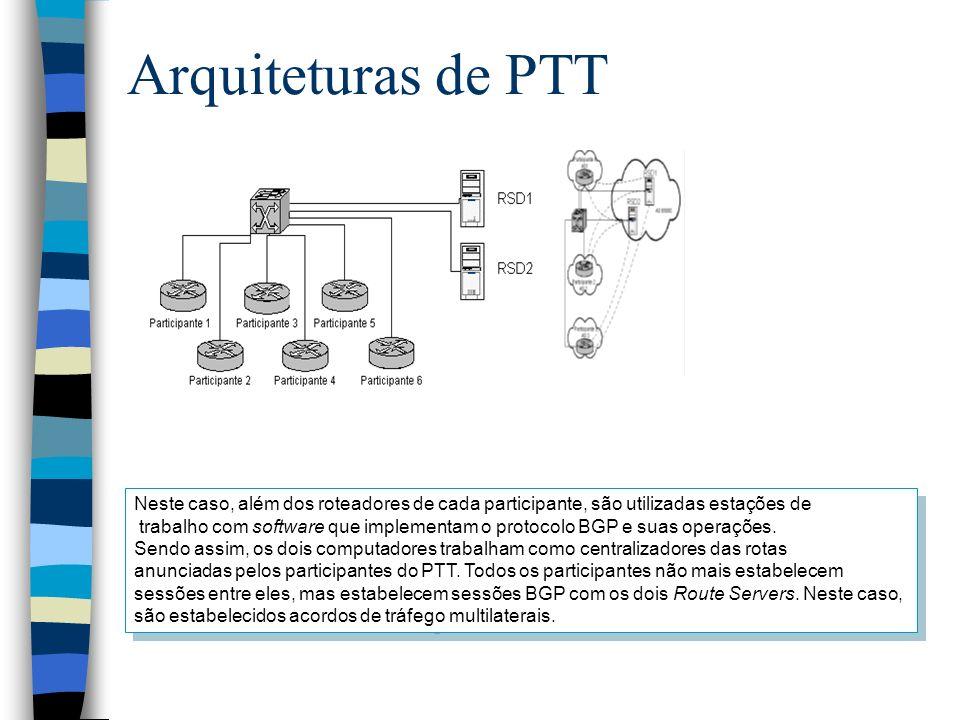 Arquiteturas de PTT Neste caso, além dos roteadores de cada participante, são utilizadas estações de trabalho com software que implementam o protocolo